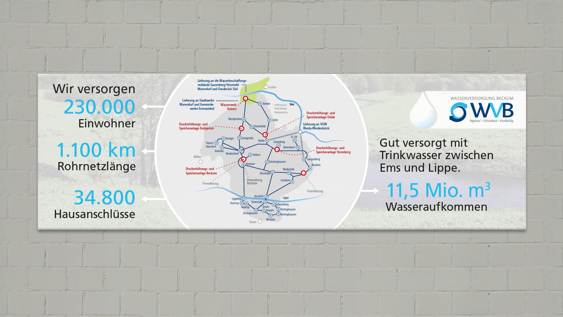 Wasserversorgung Beckum Mauerbeschriftung Tafel 3